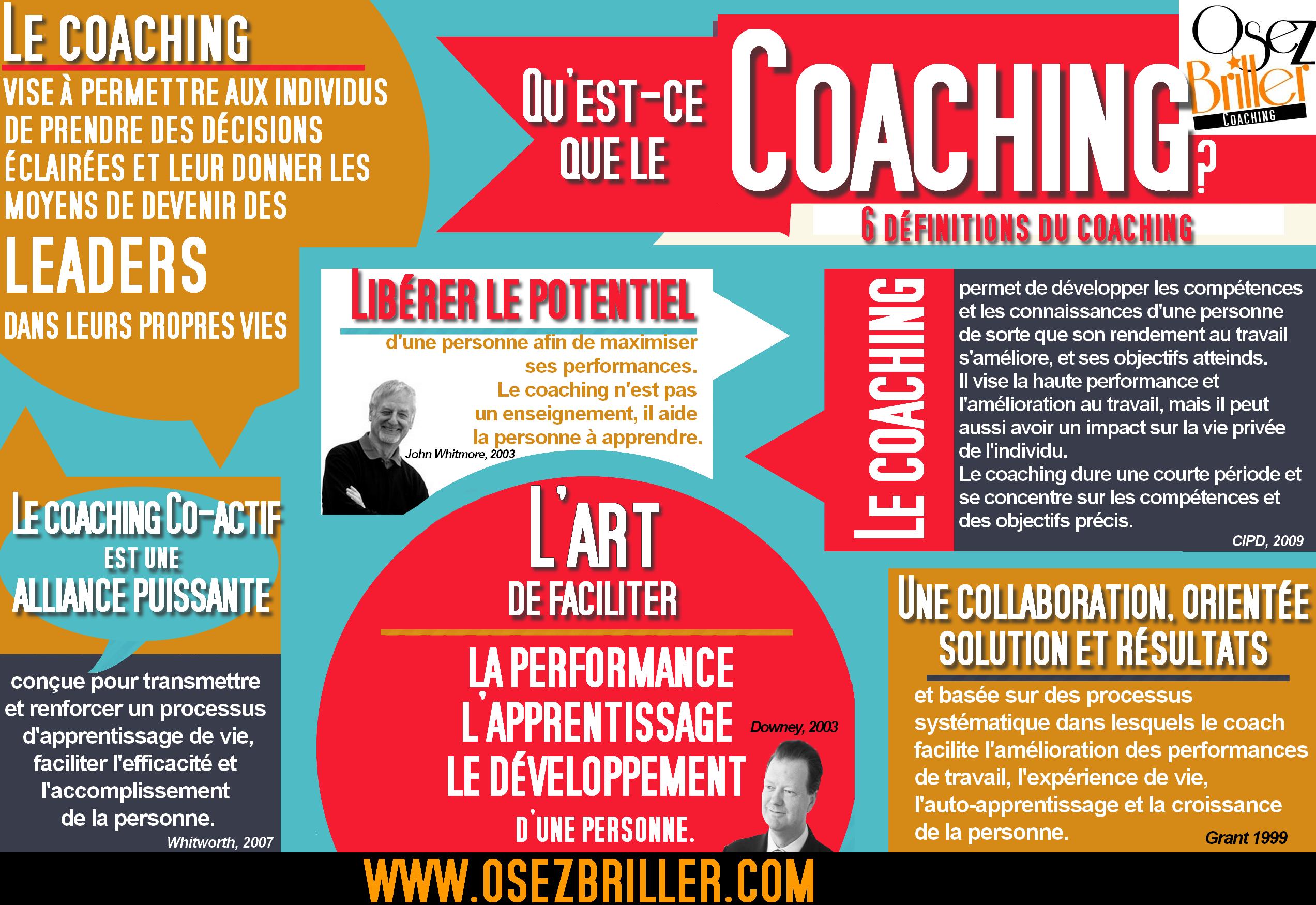 d u00e9finition du coaching   qu u0026 39 est